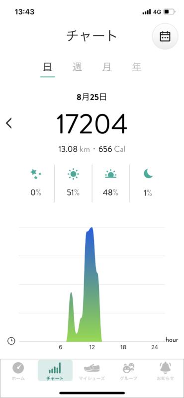TRAQ BY ALEGRIAアプリ画面